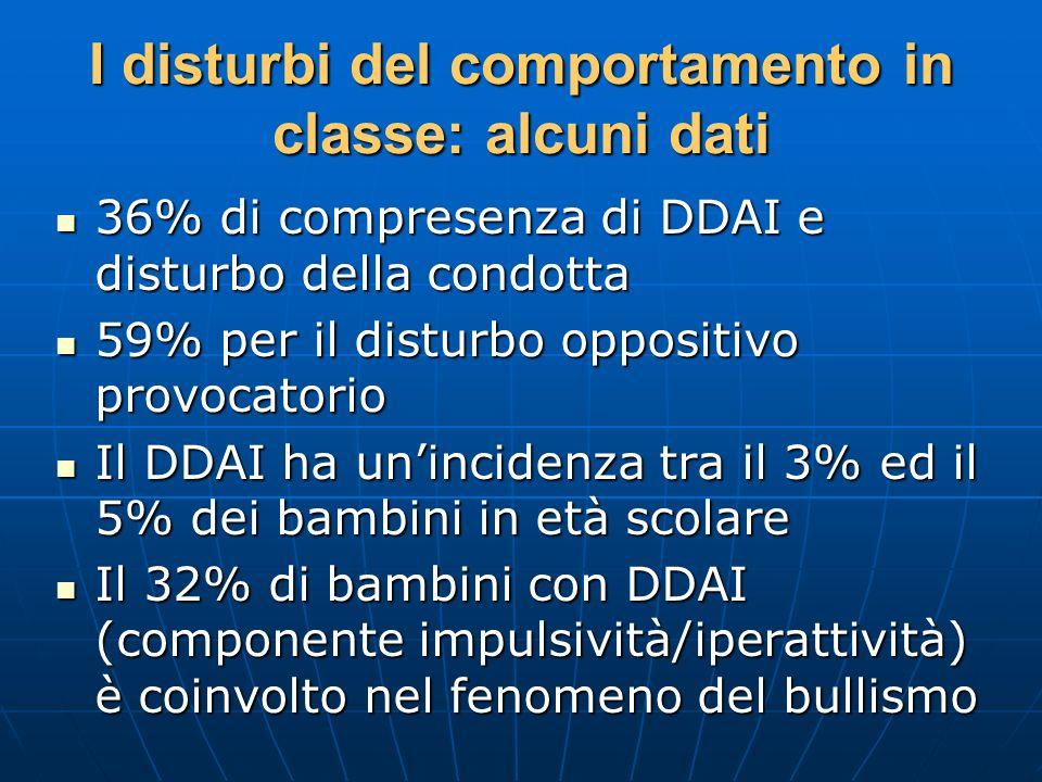I disturbi del comportamento in classe: alcuni dati
