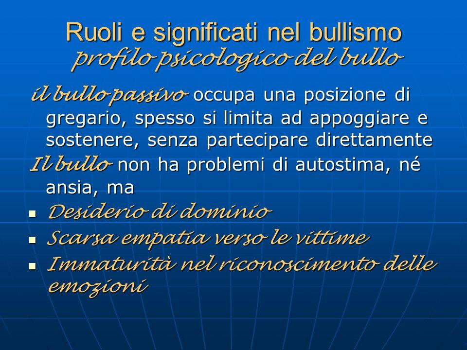 Ruoli e significati nel bullismo profilo psicologico del bullo