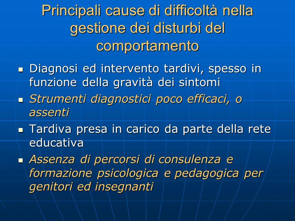 Principali cause di difficoltà nella gestione dei disturbi del comportamento