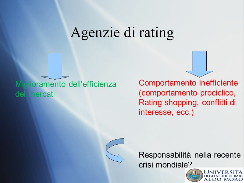 Agenzie di rating Comportamento inefficiente