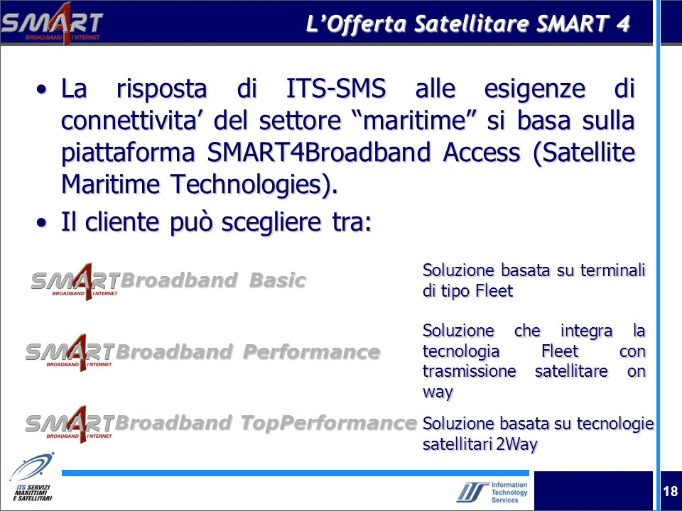 L'Offerta Satellitare SMART 4