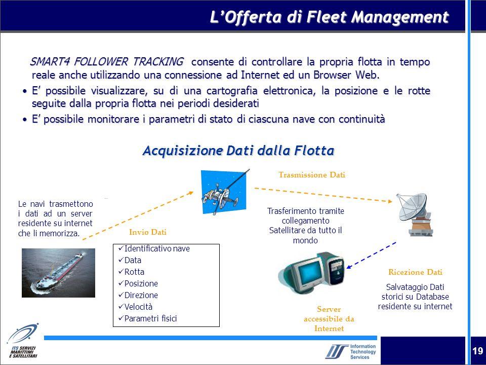 L'Offerta di Fleet Management