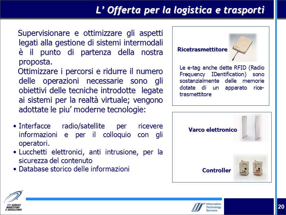 L' Offerta per la logistica e trasporti