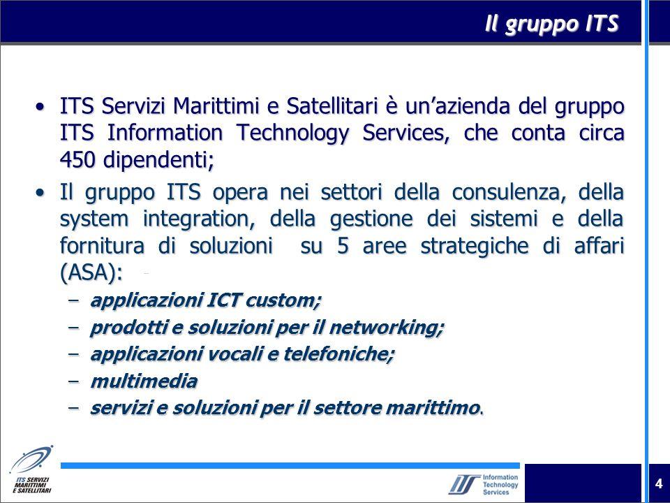 Il gruppo ITS ITS Servizi Marittimi e Satellitari è un'azienda del gruppo ITS Information Technology Services, che conta circa 450 dipendenti;