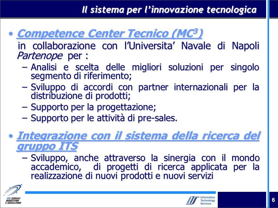 Il sistema per l'innovazione tecnologica