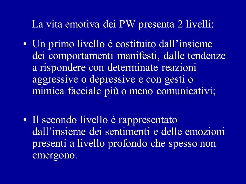 La vita emotiva dei PW presenta 2 livelli: