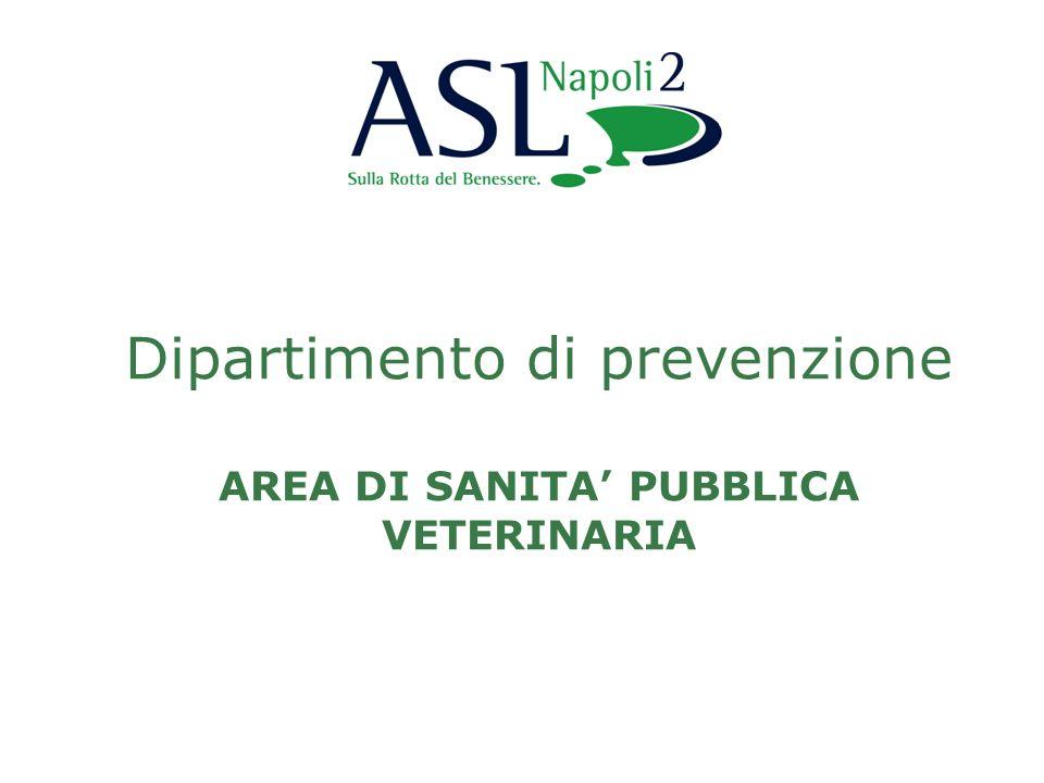Dipartimento di prevenzione AREA DI SANITA' PUBBLICA VETERINARIA