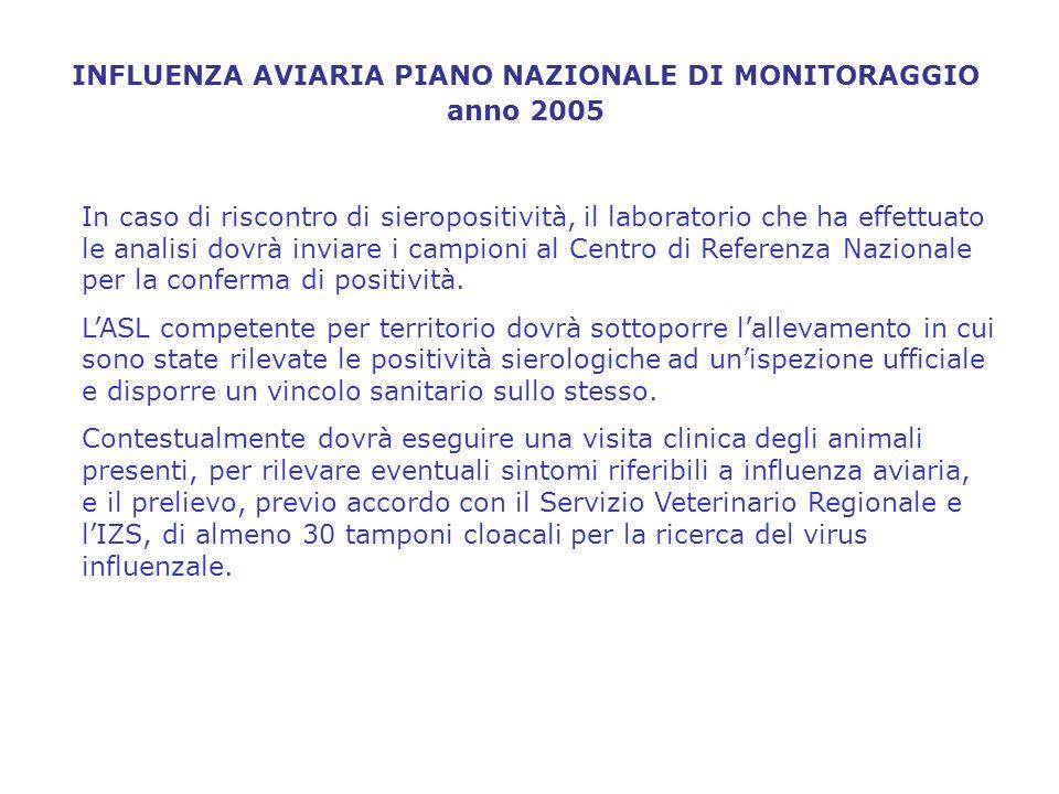 INFLUENZA AVIARIA PIANO NAZIONALE DI MONITORAGGIO