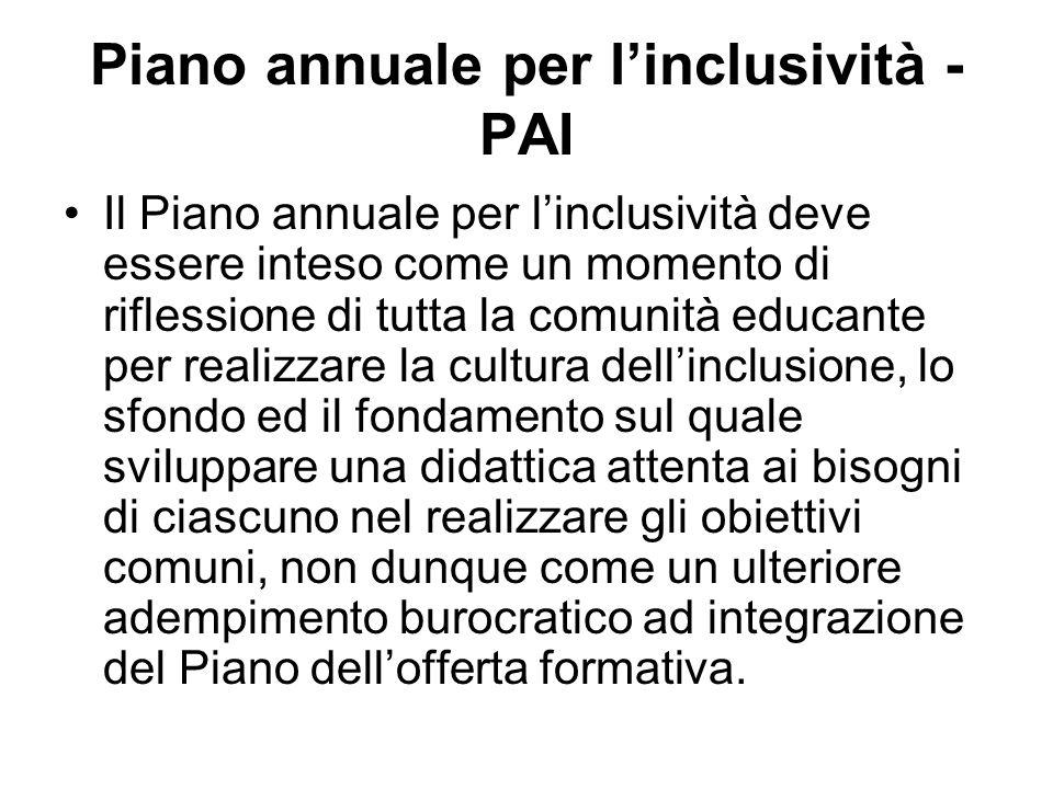 Piano annuale per l'inclusività - PAI