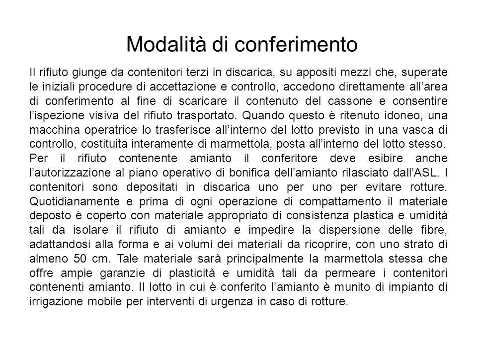 Modalità di conferimento