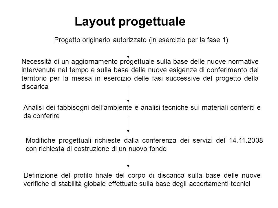 Layout progettuale Progetto originario autorizzato (in esercizio per la fase 1)