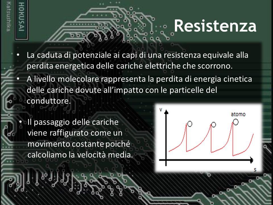 Resistenza La caduta di potenziale ai capi di una resistenza equivale alla perdita energetica delle cariche elettriche che scorrono.
