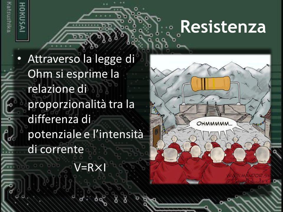 Resistenza Attraverso la legge di Ohm si esprime la relazione di proporzionalità tra la differenza di potenziale e l'intensità di corrente.
