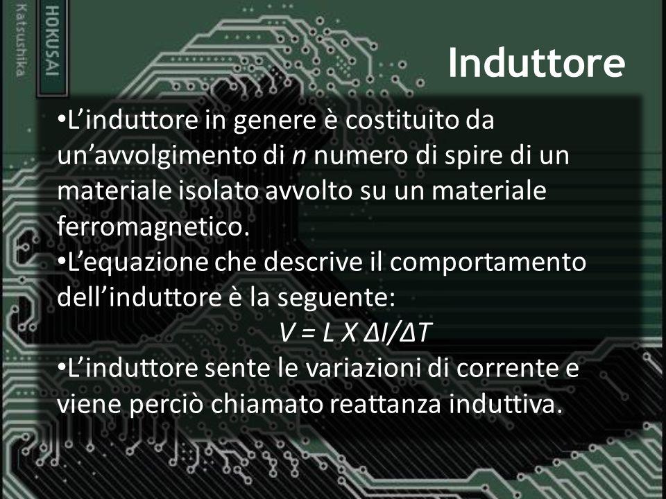 Induttore L'induttore in genere è costituito da un'avvolgimento di n numero di spire di un materiale isolato avvolto su un materiale ferromagnetico.