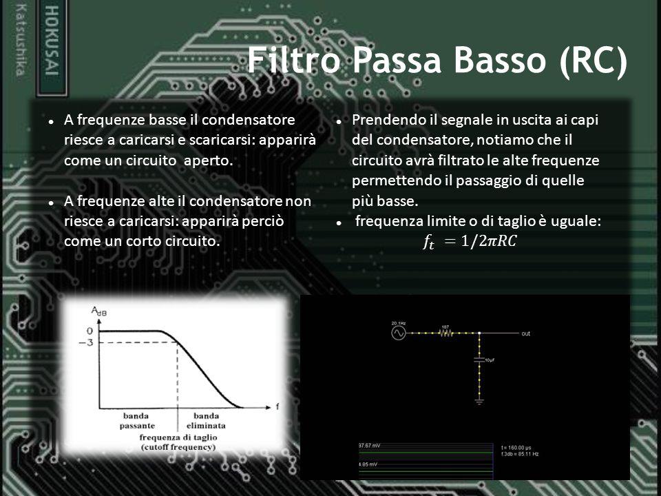 Filtro Passa Basso (RC)