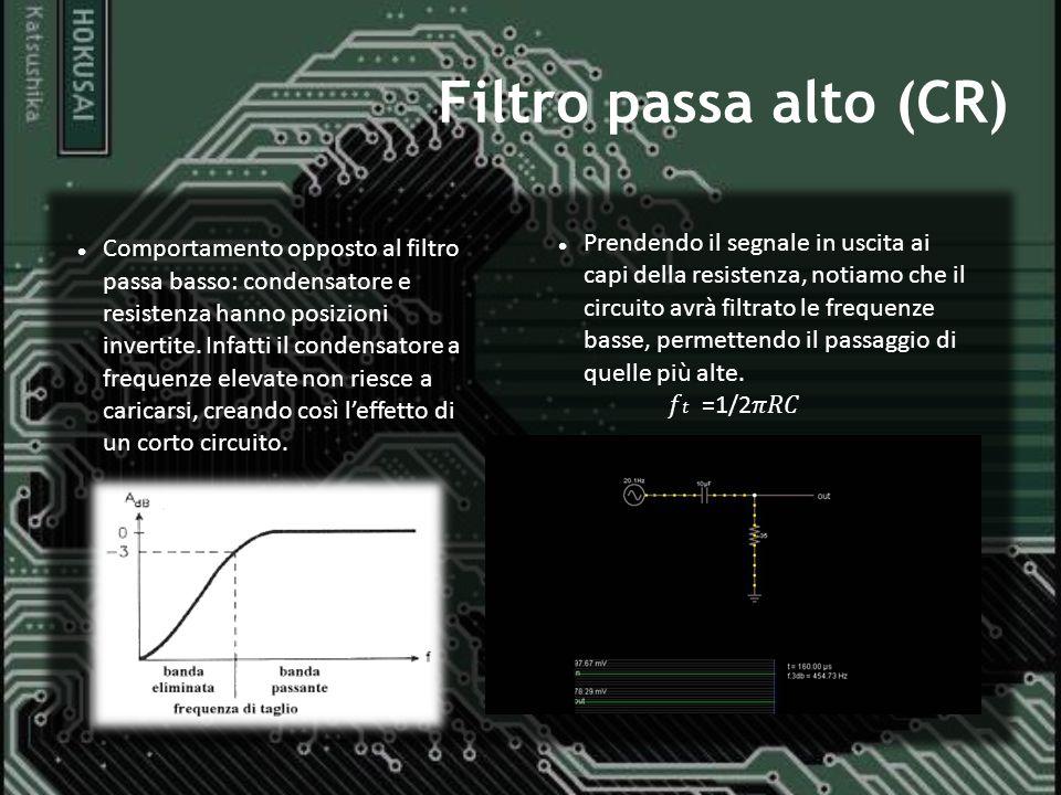 Filtro passa alto (CR)