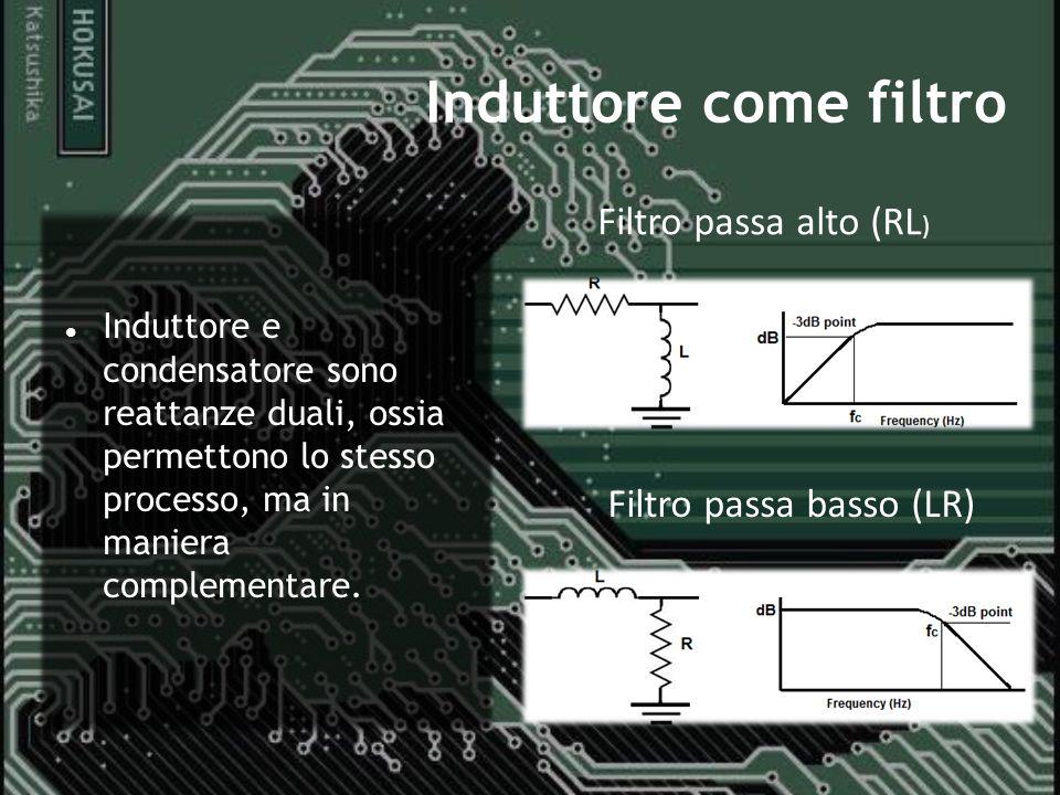 Induttore come filtro Filtro passa alto (RL) Filtro passa basso (LR)