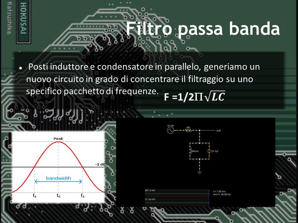 Filtro passa banda F =1/2 𝑳𝑪