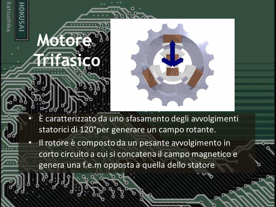 Motore Trifasico È caratterizzato da uno sfasamento degli avvolgimenti statorici di 120°per generare un campo rotante.