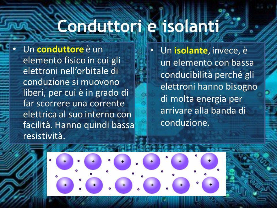 Conduttori e isolanti