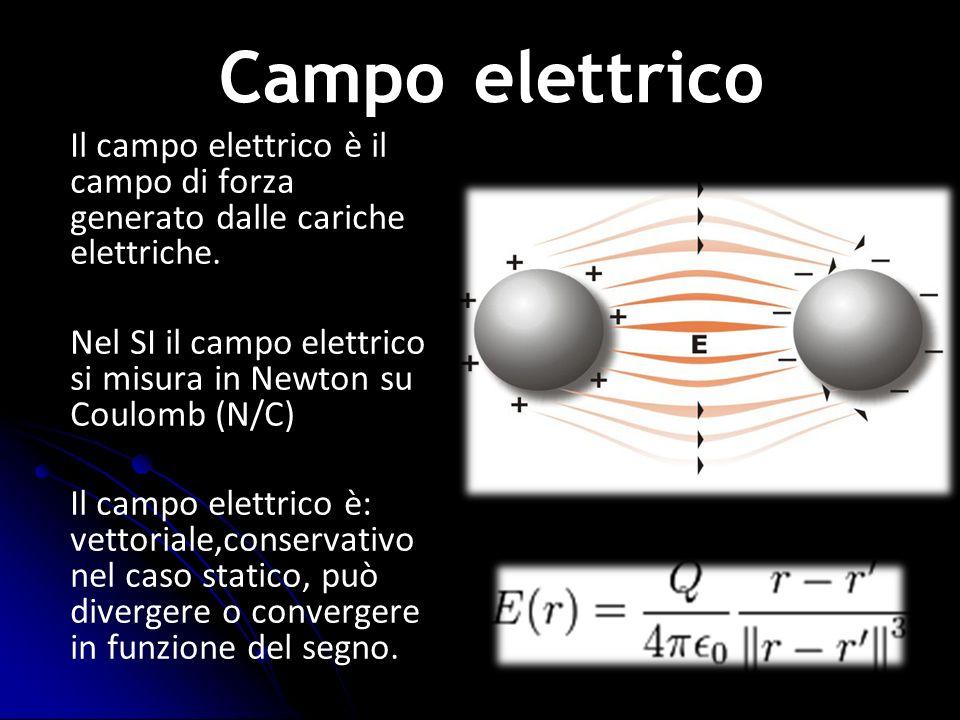 Campo elettrico Il campo elettrico è il campo di forza generato dalle cariche elettriche.