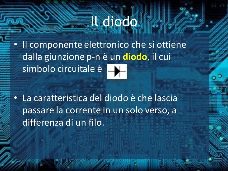 Il diodo Il componente elettronico che si ottiene dalla giunzione p-n è un diodo, il cui simbolo circuitale è.
