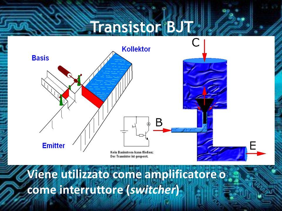 Transistor BJT Il transistor BJT è un dispositivo a semiconduttore composto da tre sezioni a diverso drogaggio. Esistono due tipi di BJT: NPN e PNP.