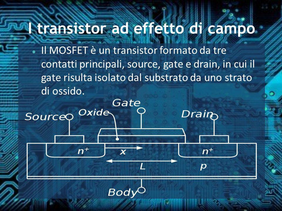 I transistor ad effetto di campo