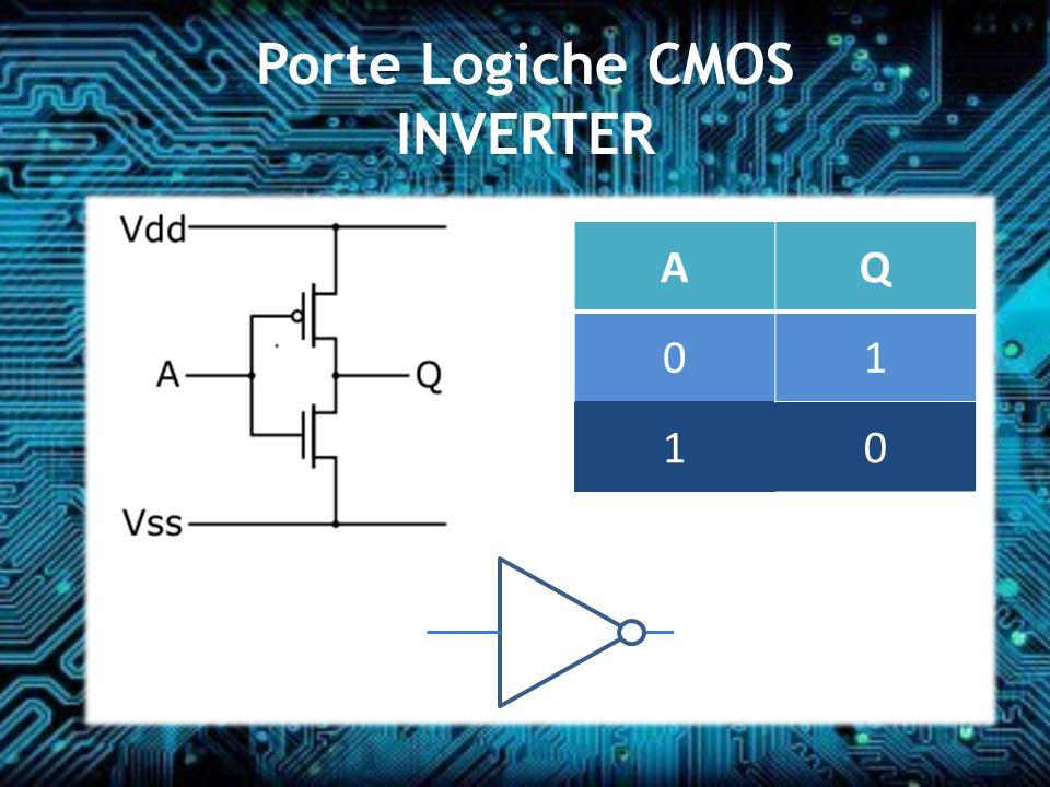 Porte Logiche CMOS INVERTER
