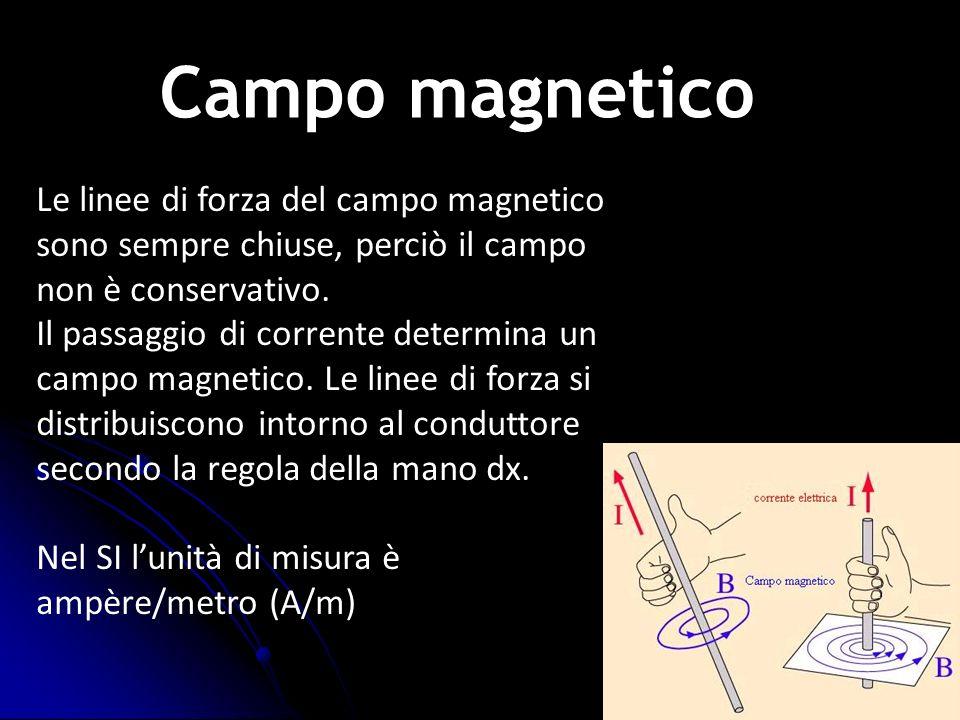 Campo magnetico Le linee di forza del campo magnetico sono sempre chiuse, perciò il campo non è conservativo.