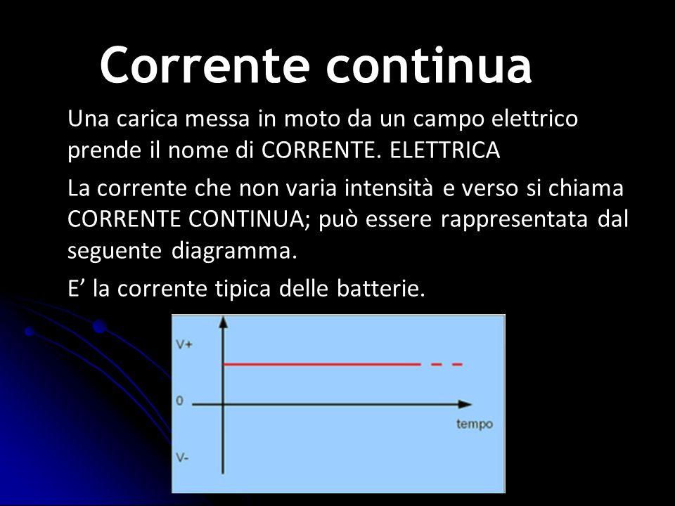 Corrente continua Una carica messa in moto da un campo elettrico prende il nome di CORRENTE. ELETTRICA.
