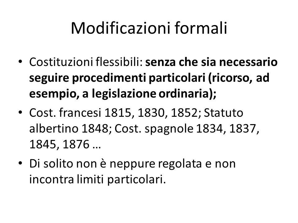Modificazioni formali