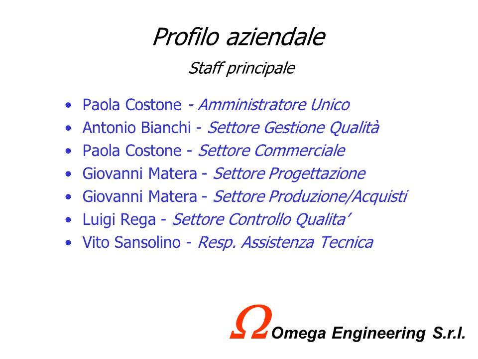 Profilo aziendale Staff principale