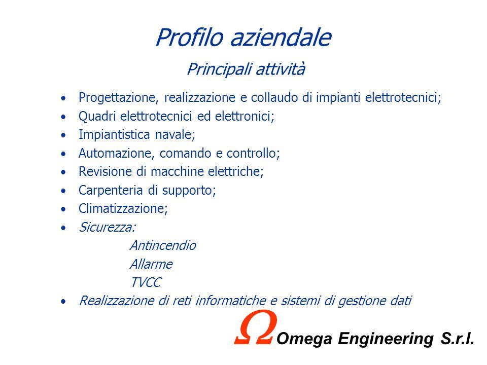 Profilo aziendale Principali attività