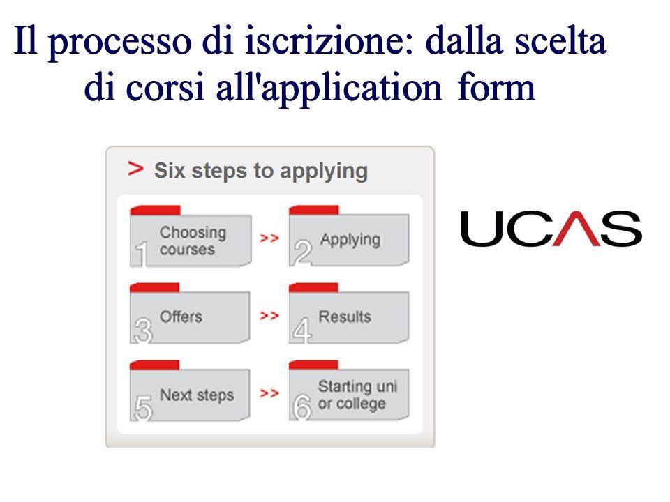 Il processo di iscrizione: dalla scelta di corsi all application form