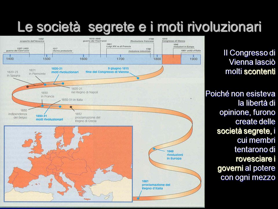 Le società segrete e i moti rivoluzionari