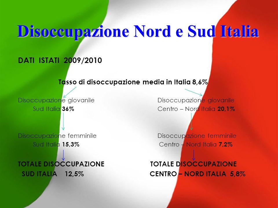 Disoccupazione Nord e Sud Italia