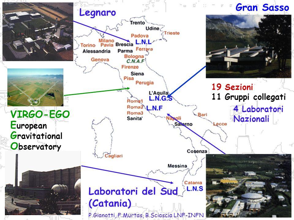 P.Gianotti, F.Murtas, B.Sciascia LNF-INFN