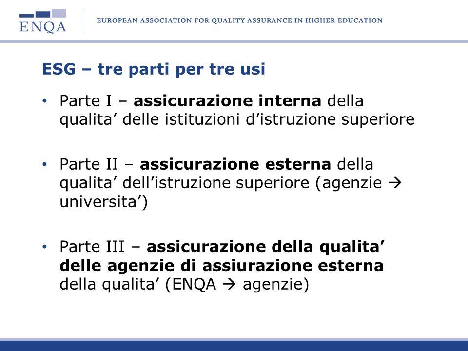 ESG – tre parti per tre usi