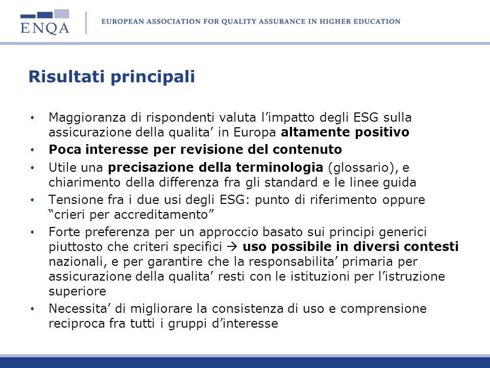 Risultati principali Maggioranza di rispondenti valuta l'impatto degli ESG sulla assicurazione della qualita' in Europa altamente positivo.