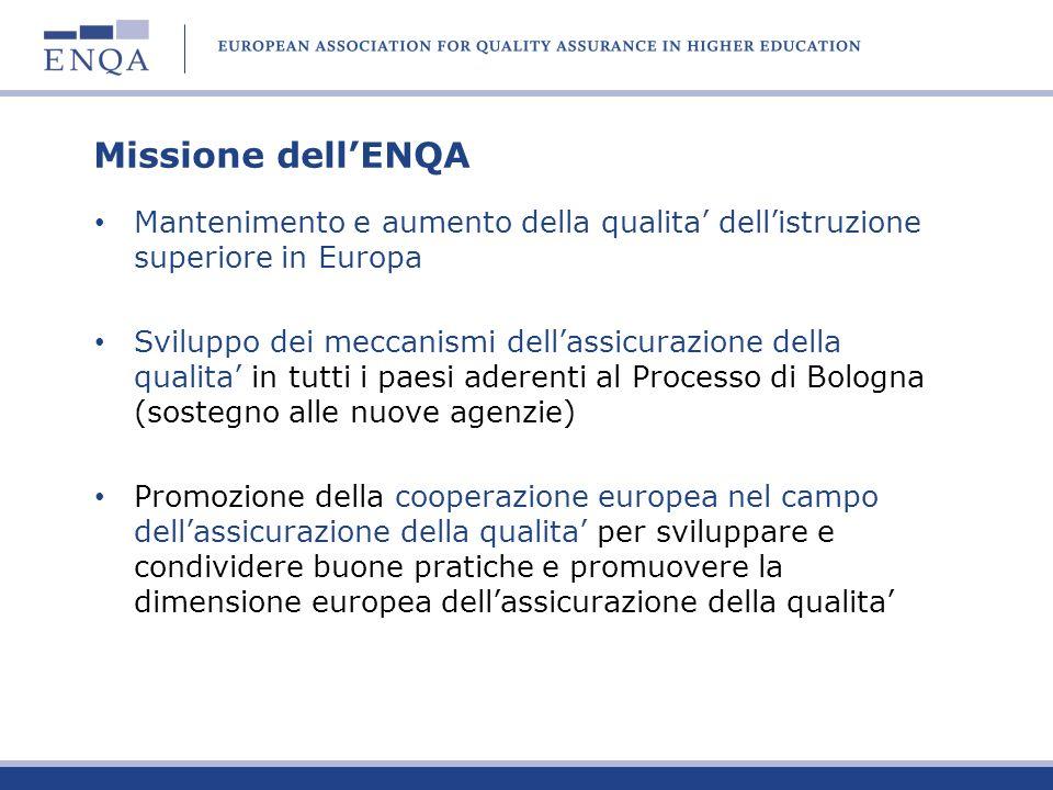 Missione dell'ENQA Mantenimento e aumento della qualita' dell'istruzione superiore in Europa.