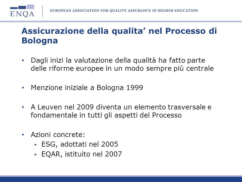Assicurazione della qualita' nel Processo di Bologna