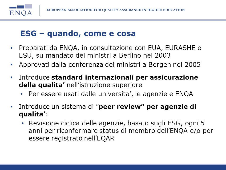 ESG – quando, come e cosa Preparati da ENQA, in consultazione con EUA, EURASHE e ESU, su mandato dei ministri a Berlino nel 2003.