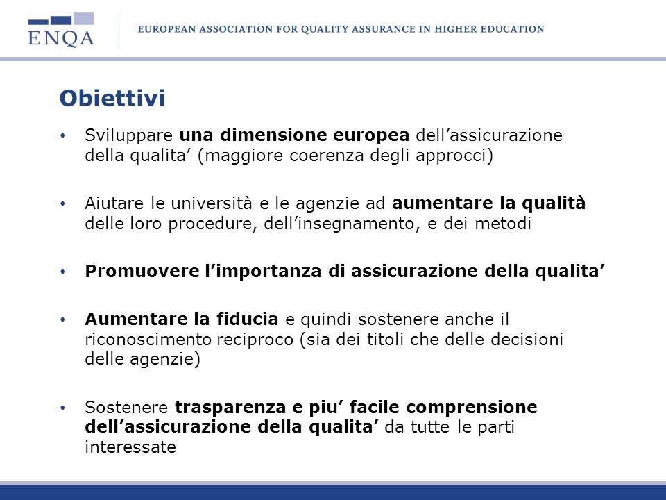 Obiettivi Sviluppare una dimensione europea dell'assicurazione della qualita' (maggiore coerenza degli approcci)