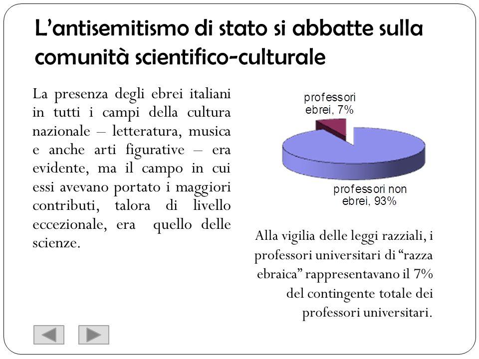 L'antisemitismo di stato si abbatte sulla comunità scientifico-culturale