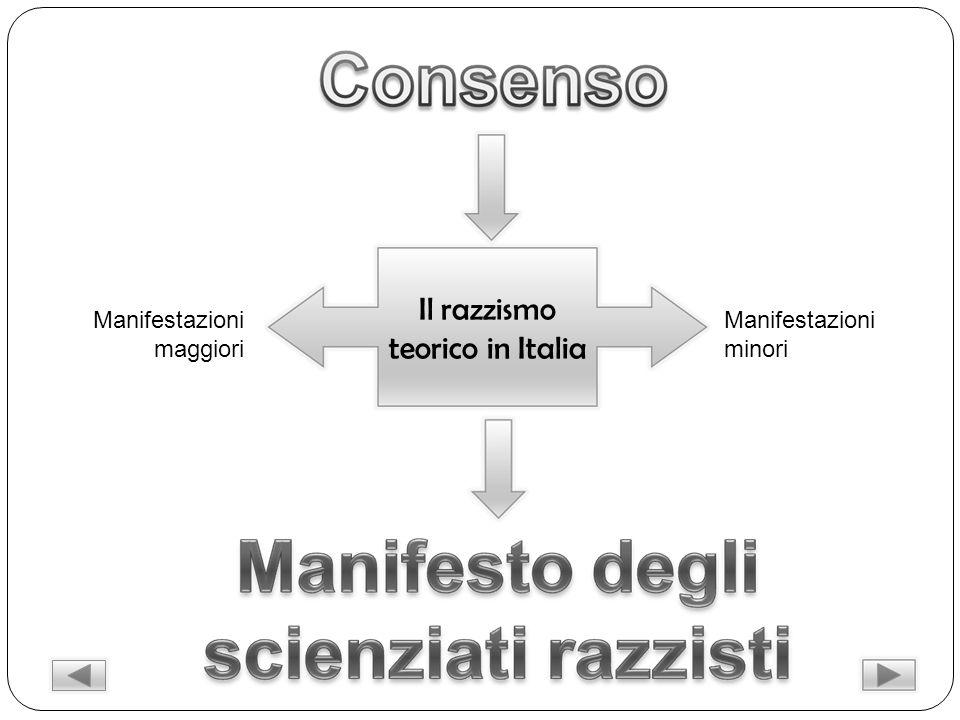 Il razzismo teorico in Italia