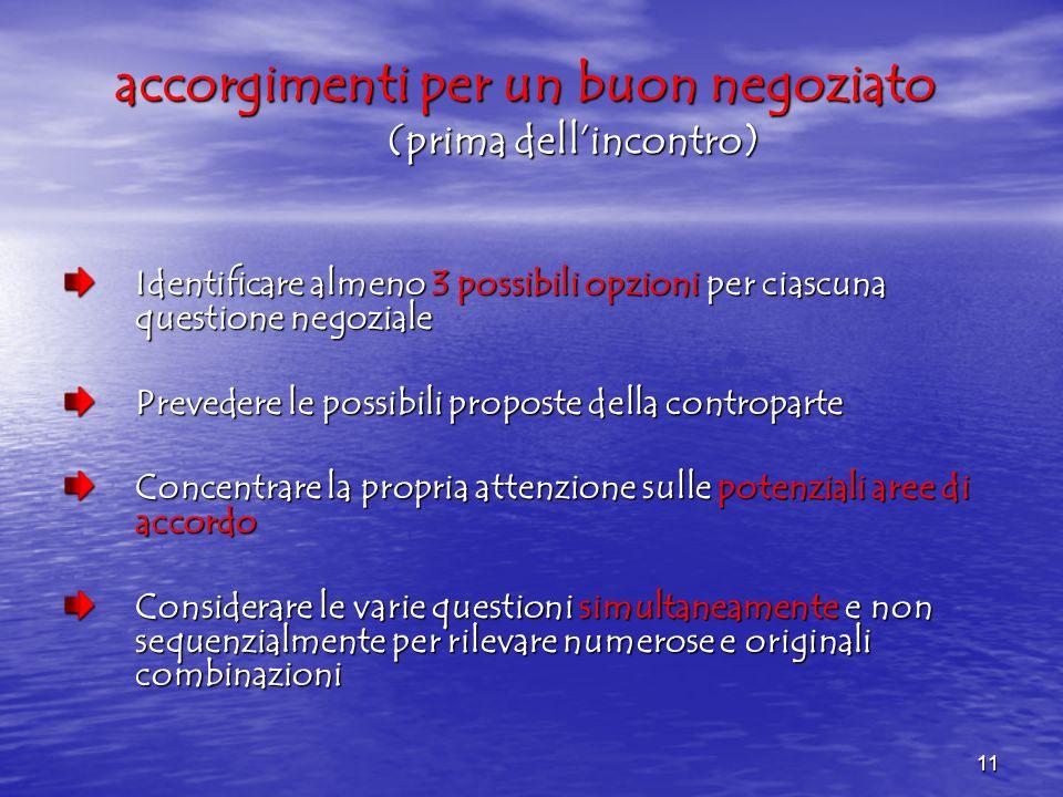 accorgimenti per un buon negoziato (prima dell'incontro)