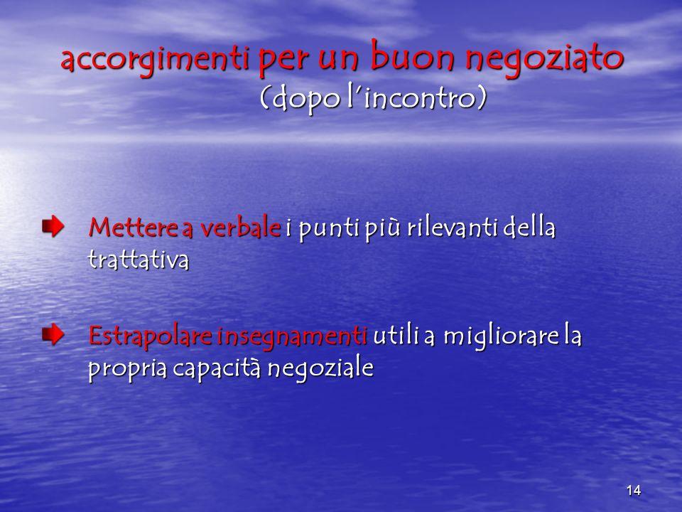 accorgimenti per un buon negoziato (dopo l'incontro)