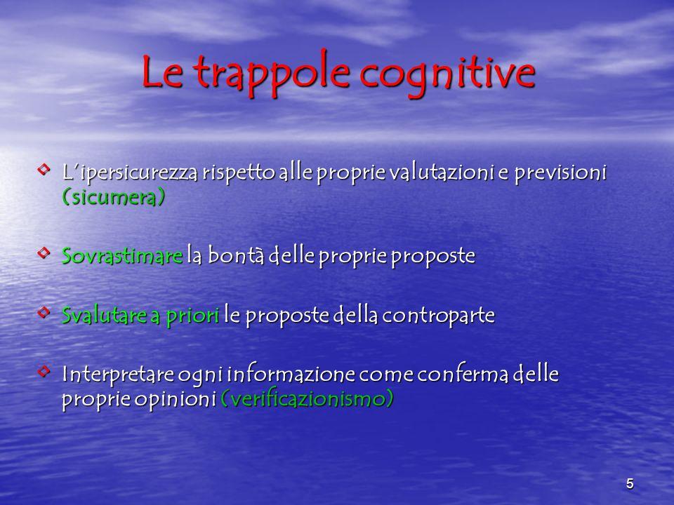 Le trappole cognitive L'ipersicurezza rispetto alle proprie valutazioni e previsioni (sicumera) Sovrastimare la bontà delle proprie proposte.