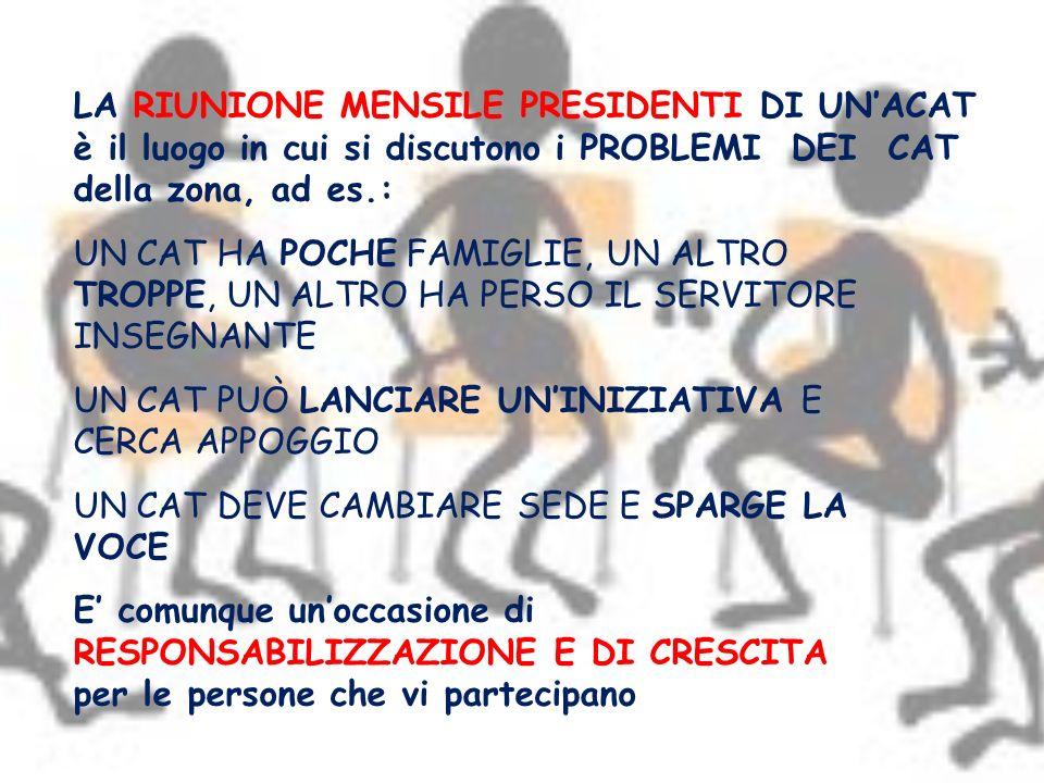 LA RIUNIONE MENSILE PRESIDENTI DI UN'ACAT è il luogo in cui si discutono i PROBLEMI DEI CAT della zona, ad es.: